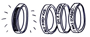 Rights-trough-making-story-bracelet-ralstonbau